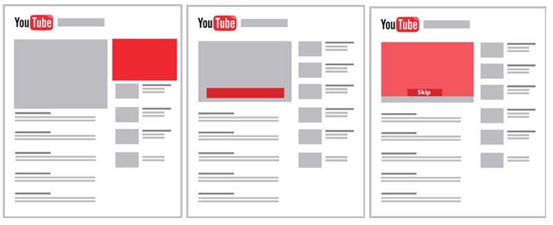 youtube reklame primeri