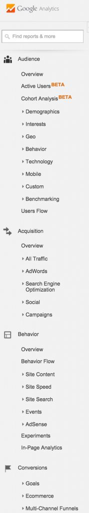 google analytics osnove 27