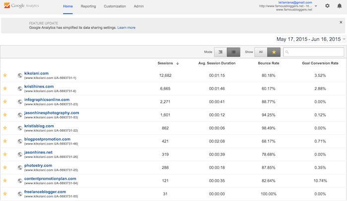 google analytics osnove 35