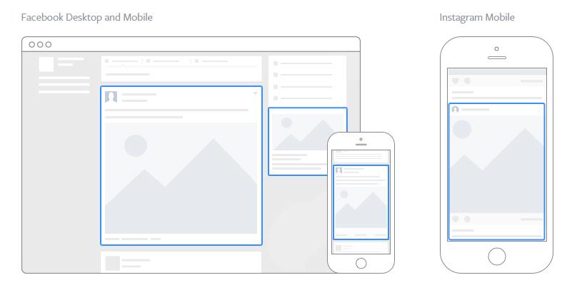 facebook oglasavanje prostor