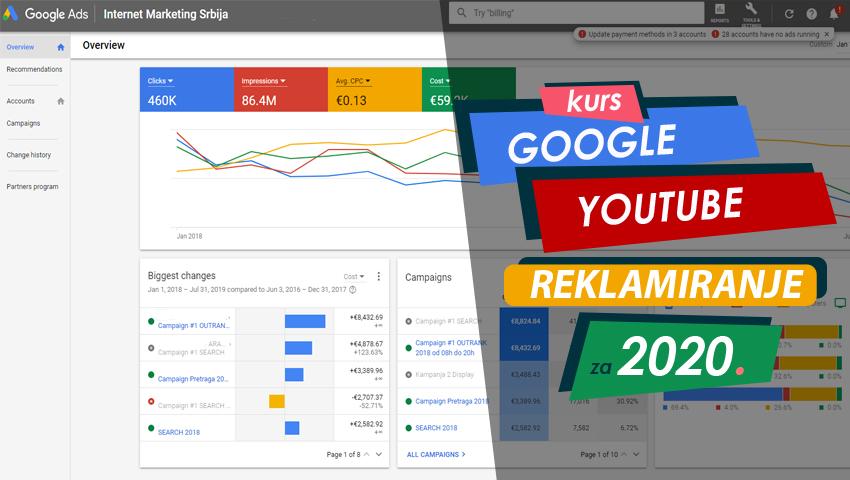 Kurs Google Youtube reklamiranje